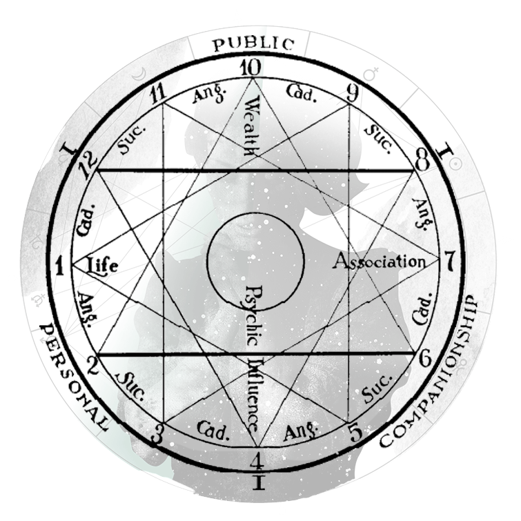 https://study.academyofhermeticarts.org/wp-content/uploads/2019/05/hermeticastrology.png