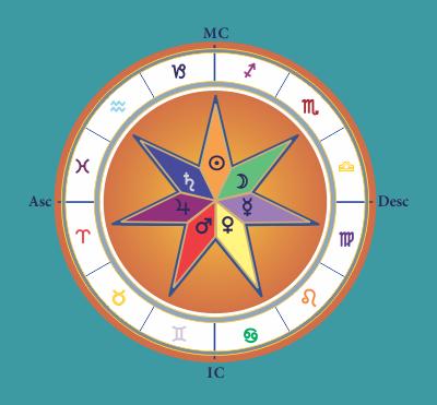 Alchemy Series Icon