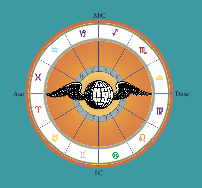 Astrology Series Icon
