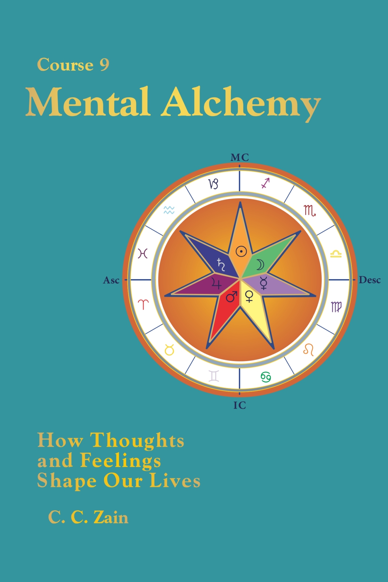 https://study.academyofhermeticarts.org/wp-content/uploads/2020/04/09_Mental_Alchemy_eBook_Cover-1280x1920.jpg